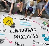 Creative Ideas Design Imagination Innovation Concept Royalty Free Stock Photos