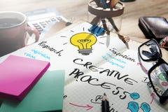 Creative Ideas Design Imagination Innovation Concept. Creative Ideas Design Imagination Innovation stock photography