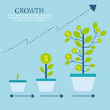 Creative Investment Infographic layout. Royalty Free Stock Image