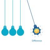 Creative light bulb with brain. Stock Photography