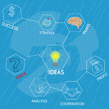Creative light bulb with element drawing business success strategy plan concept idea.  Royalty Free Stock Images
