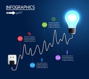 Creative light bulb growing chart graph Royalty Free Stock Photos