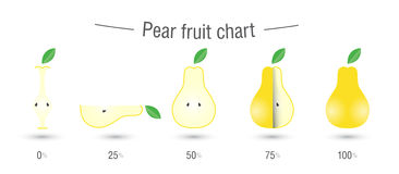 Creative pear fruit chart Royalty Free Stock Photos