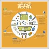 Creative process concept Stock Photo