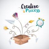 Creative process  design Royalty Free Stock Photo
