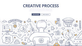 Creative Process Doodle Design. Doodle design style concept of creativity, imagination and design thinking. Modern linear style illustration for web banners