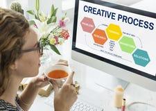 Creative Process Ideas Creativity Thining Planning Concept Stock Photo