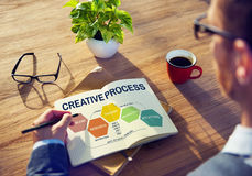Creative Process Ideas Creativity Thining Planning Concept. People Thinking and Drafting Ideas Creativity Planning Royalty Free Stock Photography