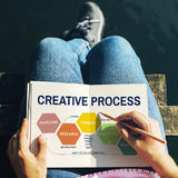 Creative Process Ideas Creativity Thinking Planning Concept Royalty Free Stock Image
