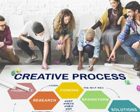 Creative Process Ideas Creativity Thinking Planning Concept Stock Images