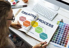 Creative Process Ideas Creativity Thinking Planning Concept Royalty Free Stock Photography