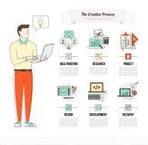 The creative process vector illustration