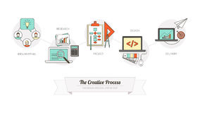 The creative process Stock Photos