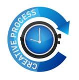 Creative progress. time management concept Stock Photo