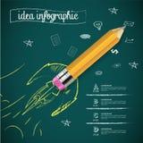 Creative rocket idea form pencil. Royalty Free Stock Photography