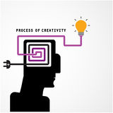 Creative silhouette head symbol and process of creativity concep Stock Photo