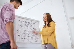 Creative team with scheme on flip board at office Stock Images