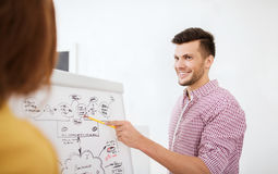 Creative team with scheme on flip board at office Royalty Free Stock Photography