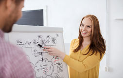 Creative team with scheme on flip board at office Royalty Free Stock Image