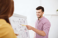 Creative team with scheme on flip board at office Stock Photo