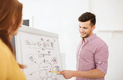 Creative team with scheme on flip board at office Stock Image