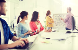 Creative team with scheme on flip board at office Royalty Free Stock Photos
