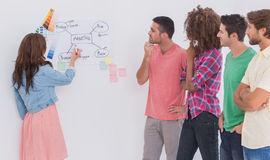 Creative team watching colleague draw flowchart Stock Images