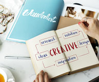 Creative Thinking Creativity Design Process Concept Royalty Free Stock Photo