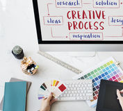 Creative Thinking Creativity Design Process Concept. Creative Process Ideas Inspiration Concept Royalty Free Stock Images