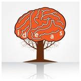 Creative tree,ideas sign. Tree of ideas, creative tree sign , illustration Stock Images