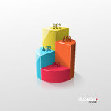 Creative vector colorful 3D pie chart. For your Business reports and financial data presentation Stock Photos