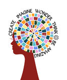 Creative Woman. Colour wheel as hair surrounding text saying create,imagine,wonder think and be amazing My message to women Stock Photos