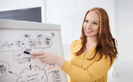 Creative woman with scheme on flip board at office Royalty Free Stock Photography