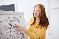 Creative woman with scheme on flip board at office Stock Image