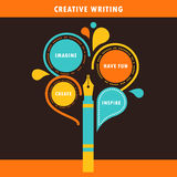 Creative Writing Infographics Template. Education and Creative Writing Infographics. Colourful Vector Template Royalty Free Stock Images