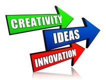 Creativiteit, idee, innovatie in pijlen Royalty-vrije Stock Afbeelding