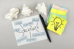 creativity стоковые фото