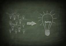Blackboard good ideas. Creativity concept to manage good ideas blackboard Stock Photo