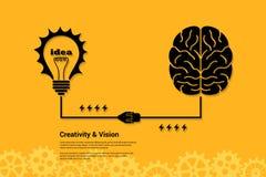 Creativity Royalty Free Stock Photography