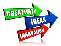 Creativity, idea, innovation in arrows Royalty Free Stock Image