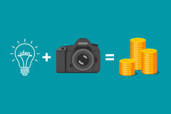 Creativity of photographer and income Stock Photography