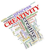 Creativity wordcloud Stock Photography