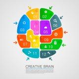 Cérebro dos enigmas com trabalhadores Imagens de Stock