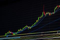 Crecer el gráfico del mercado de acción Mercado alcista Foto de archivo