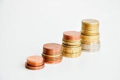 Crecimiento de dinero de medición Imagen de archivo libre de regalías