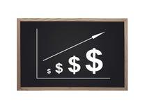 Crecimiento del dólar Imagen de archivo