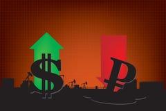 Crecimiento del dólar, ejemplo de la disminución de la rublo Foto de archivo libre de regalías