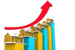 Crecimiento en las propiedades inmobiliarias mostradas en gráfico Fotografía de archivo libre de regalías