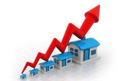 Crecimiento en las propiedades inmobiliarias mostradas en gráfico Imagen de archivo libre de regalías