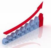Crecimiento en propiedades inmobiliarias Imagen de archivo libre de regalías